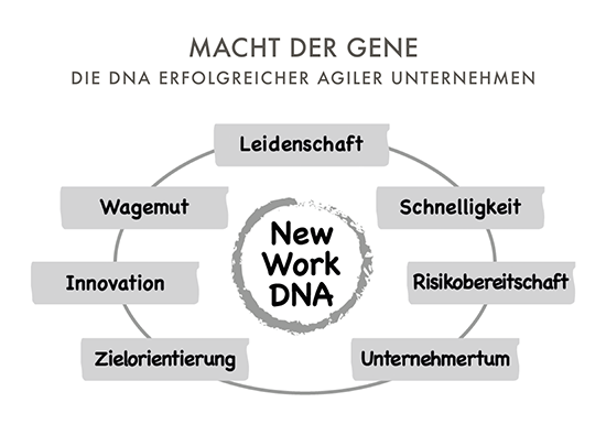 Macht-der-Gene.png