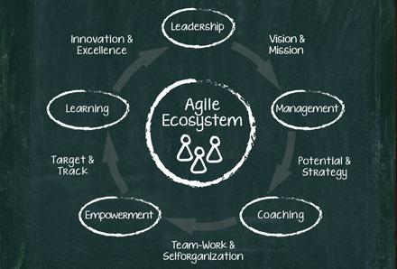 employee_eco-system.jpg